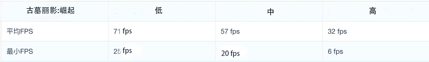华硕 ASUS ROG GL503GE SCAR 评测