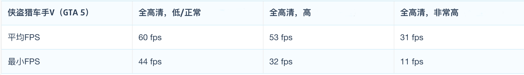 Dell 戴尔 XPS 15 9575 评测