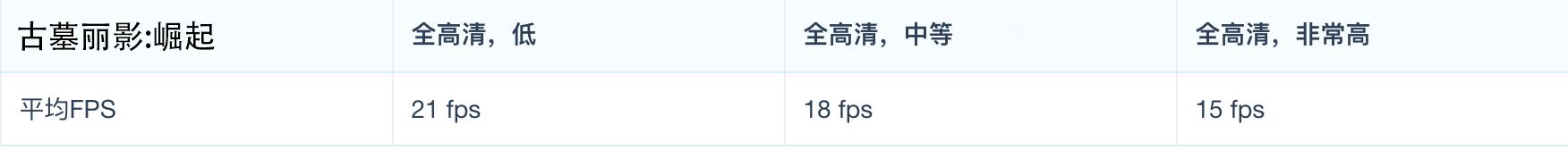 HP 惠普 畅游人 Pavilion 15 评测