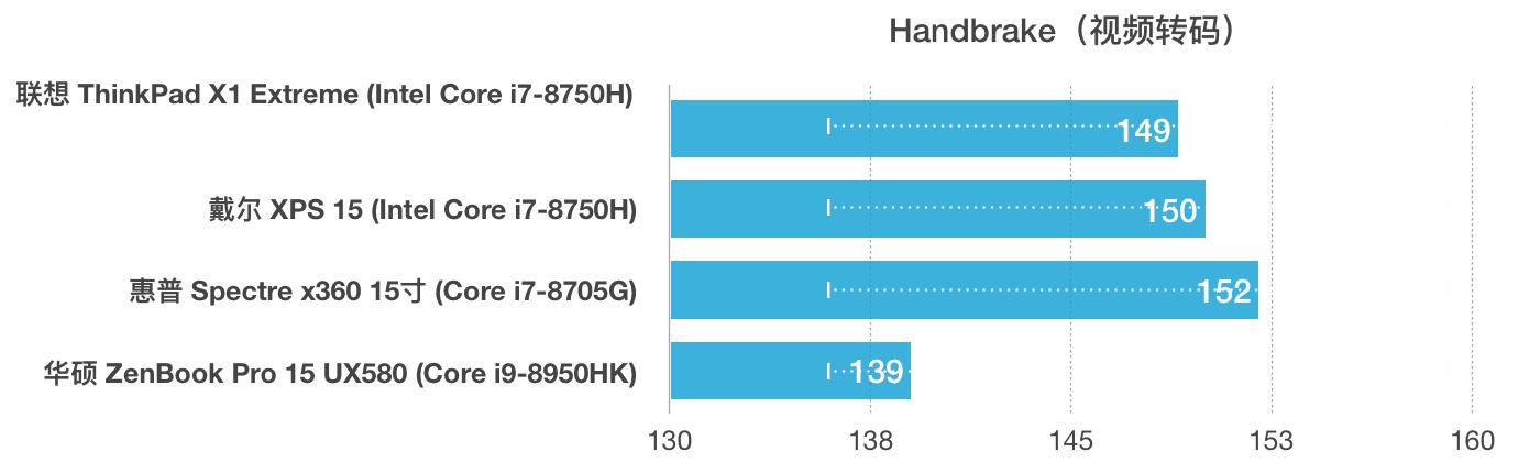 Lenovo 联想 ThinkPad X1 Extreme(隐士)评测