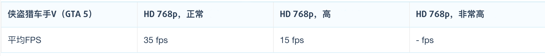 联想 Yoga 730 评测