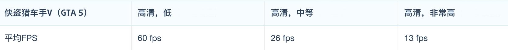 Dell 戴尔 Inspiron 灵越 17(5770)评测