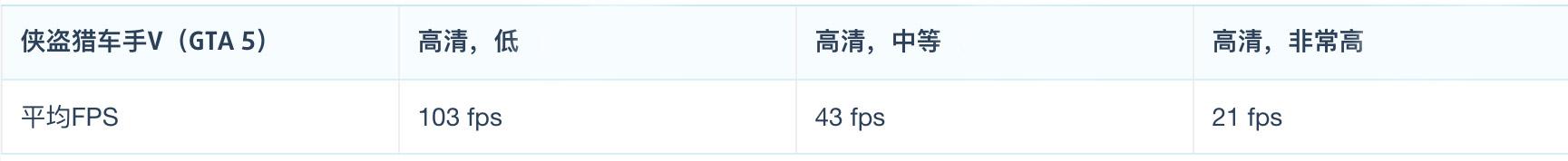 戴尔Inspiron 灵越 17 (7773)评测