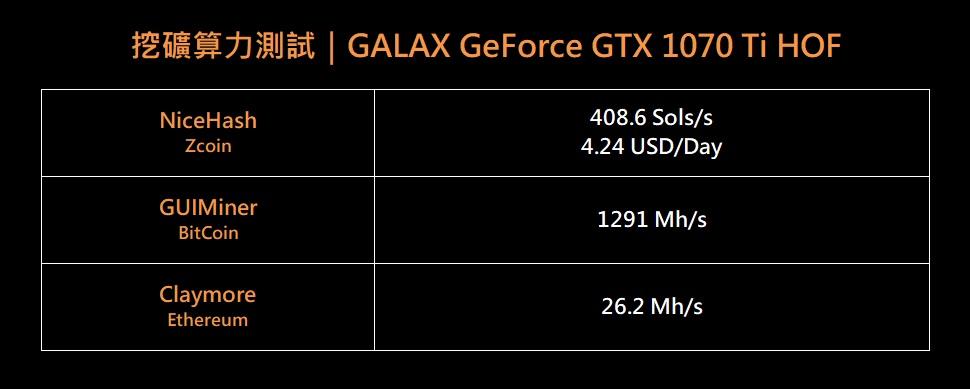 GALAX 影驰 GEFORCE GTX 1070 TI HOF 显卡评测