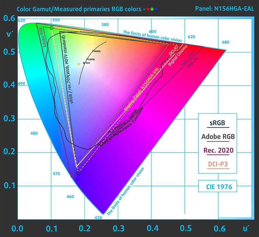 MSI 微星 GL63 8RC 评测