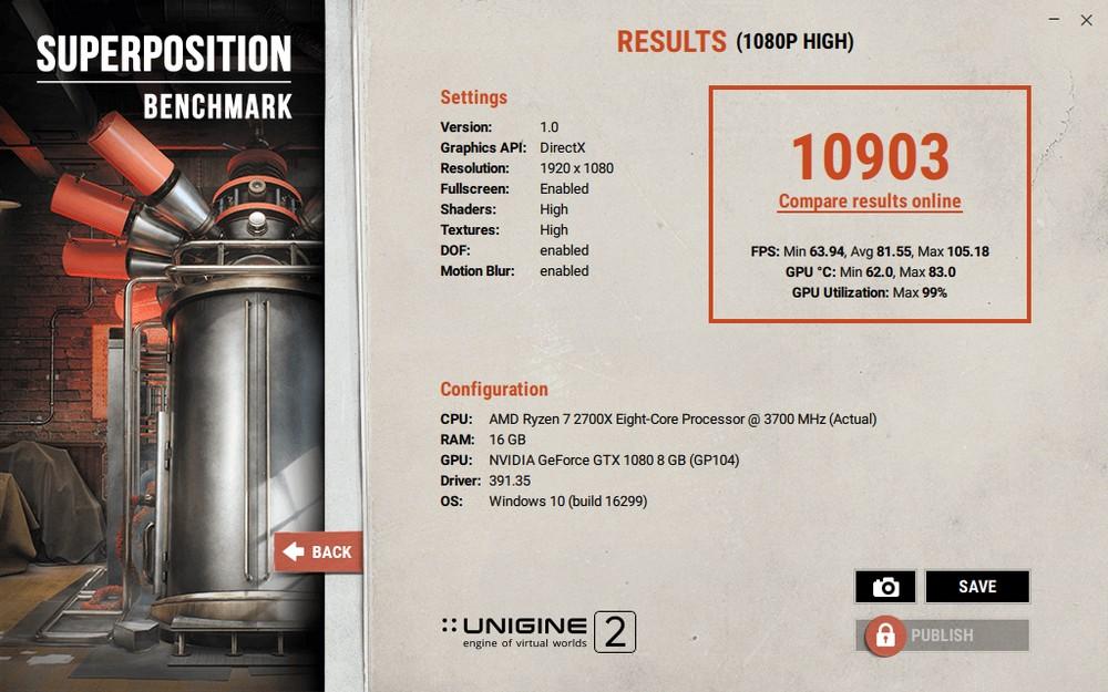 GIGABYTE 技嘉 X470 AORUS GAMING 7 WIFI 主板 评测