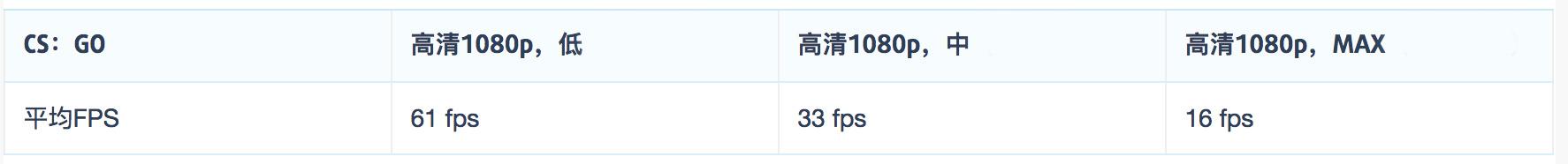 联想IdeaPad 330s评测