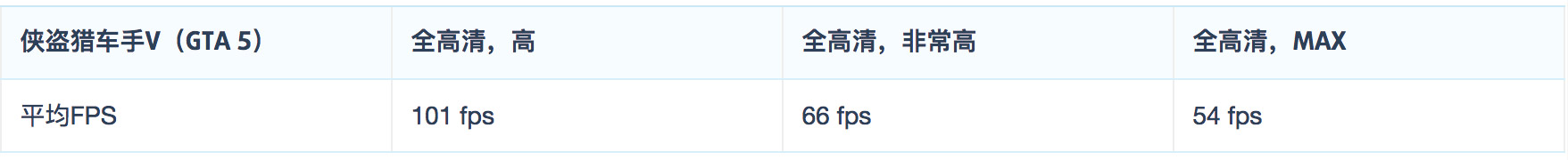 ASUS 华硕 ROG枪神2s plus(s7cw)评测