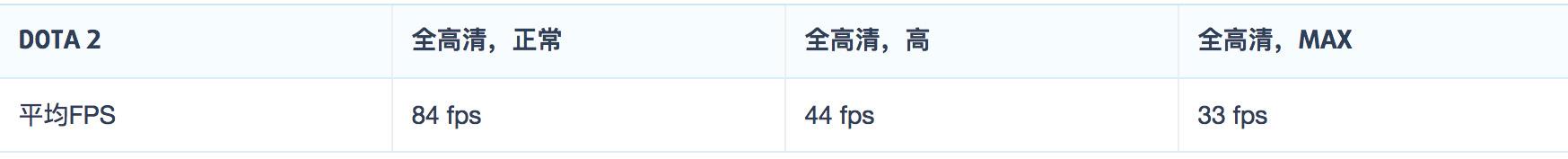 联想 Yoga 730评测