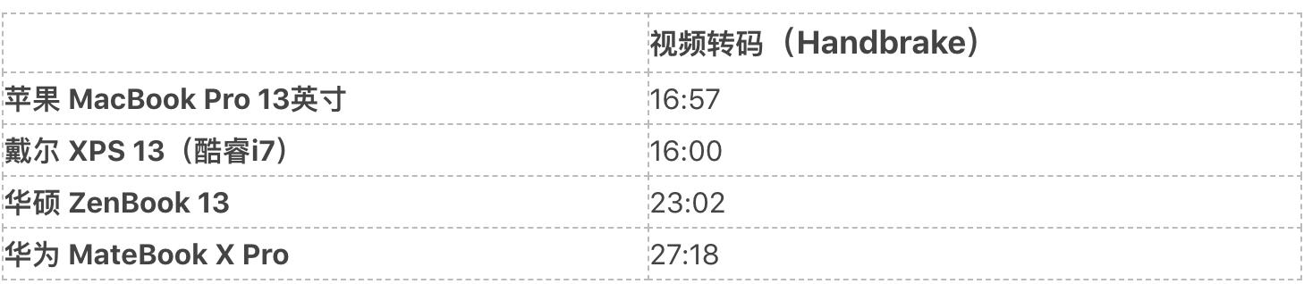 018新款MacBook