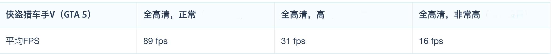 HP 惠普 ENVY x360 15 评测