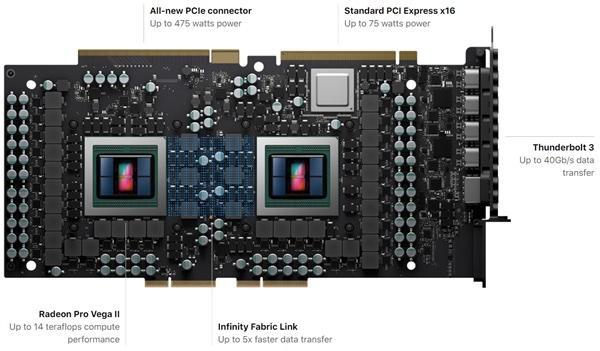 AMD神秘新GPU现身:或为Vega架构升级版专业卡