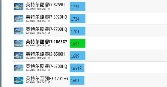 Intel Core i7-1065G7性能跑分评测