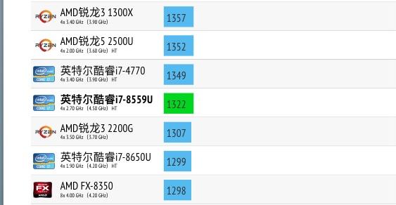 Intel Core i7-8559U性能跑分评测